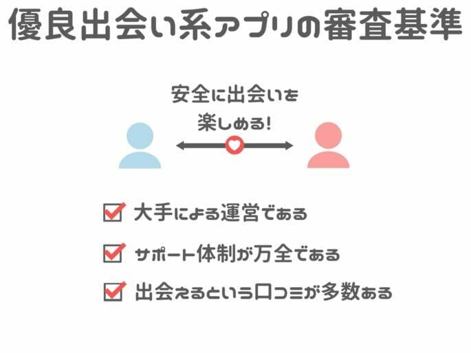 出会い系アプリの審査基準