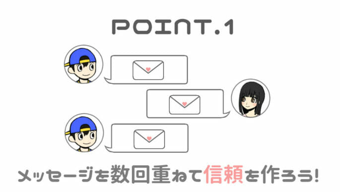 出会い系アプリで自然にLINE交換するポイント① LINE交換をするなら5~10通目で!