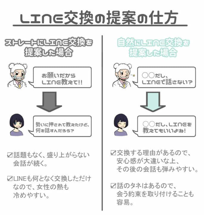 LINE交換の提案の仕方