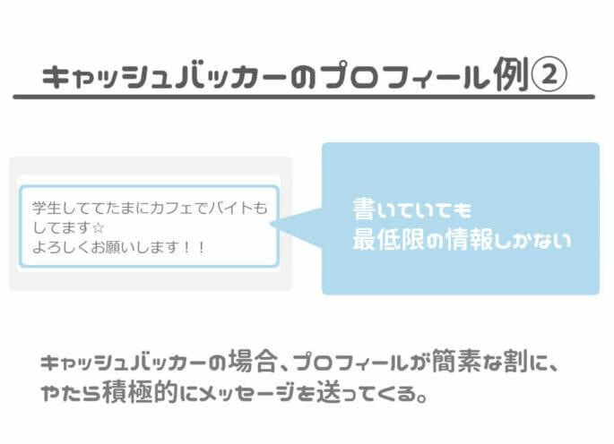 キャッシュバッカーのプロフィール例②